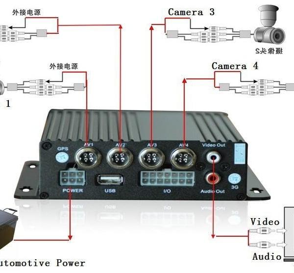 MOBILE CAR DVR Bus CCTV Mobile Camera Mobile NVR 3G Support Vehicle Black Box Vehicle Video Recorder