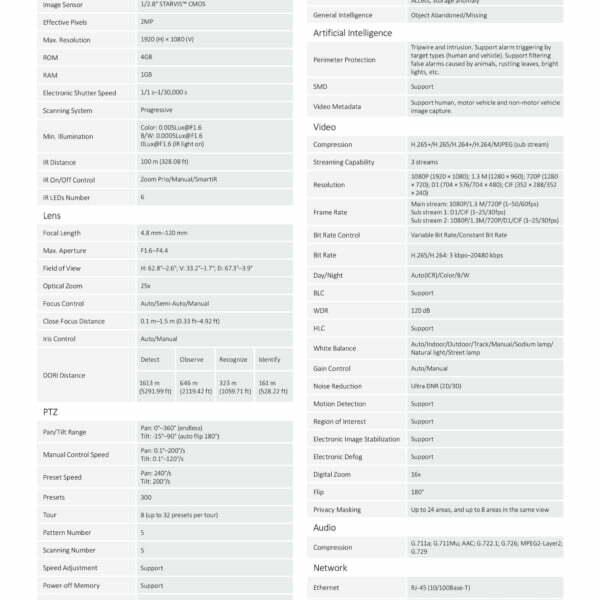 SDXA HNR page  scaled