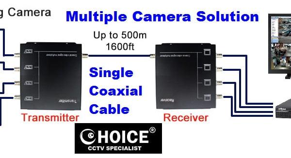 CCTV Multiple Camera Over Single Coaxial RG59 Coaxial Multiplexer